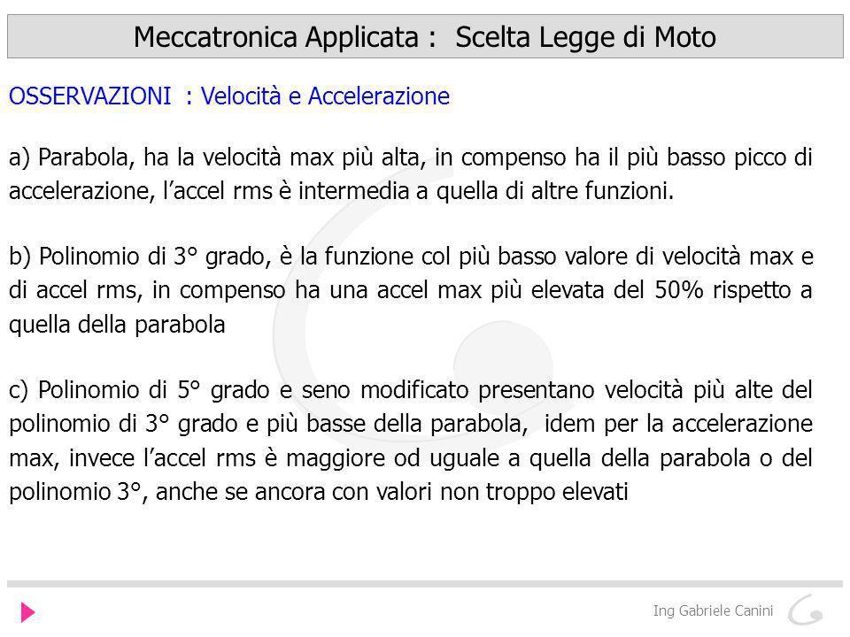 Meccatronica Applicata : Scelta Legge di Moto Ing Gabriele Canini OSSERVAZIONI : Velocità e Accelerazione a) Parabola, ha la velocità max più alta, in
