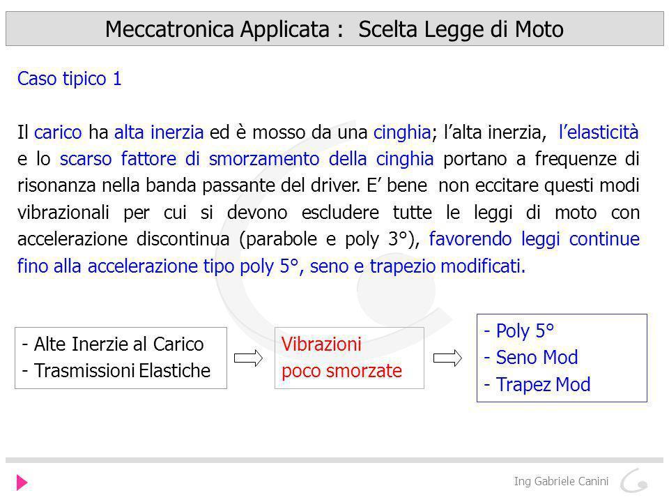 Meccatronica Applicata : Scelta Legge di Moto Ing Gabriele Canini Caso tipico 1 Il carico ha alta inerzia ed è mosso da una cinghia; lalta inerzia, le