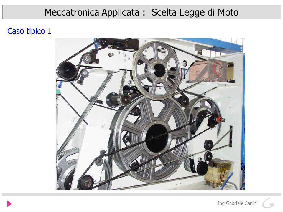 Meccatronica Applicata : Scelta Legge di Moto Ing Gabriele Canini Caso tipico 1
