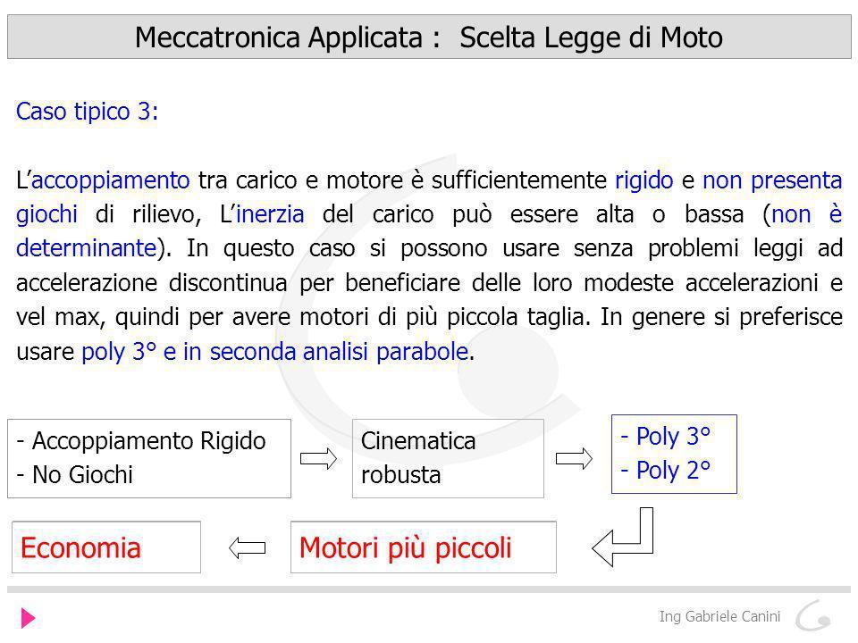 Meccatronica Applicata : Scelta Legge di Moto Ing Gabriele Canini Caso tipico 3: Laccoppiamento tra carico e motore è sufficientemente rigido e non pr