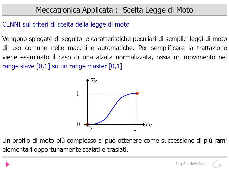 Meccatronica Applicata : Scelta Legge di Moto Ing Gabriele Canini Vengono spiegate di seguito le caratteristiche peculiari di semplici leggi di moto d