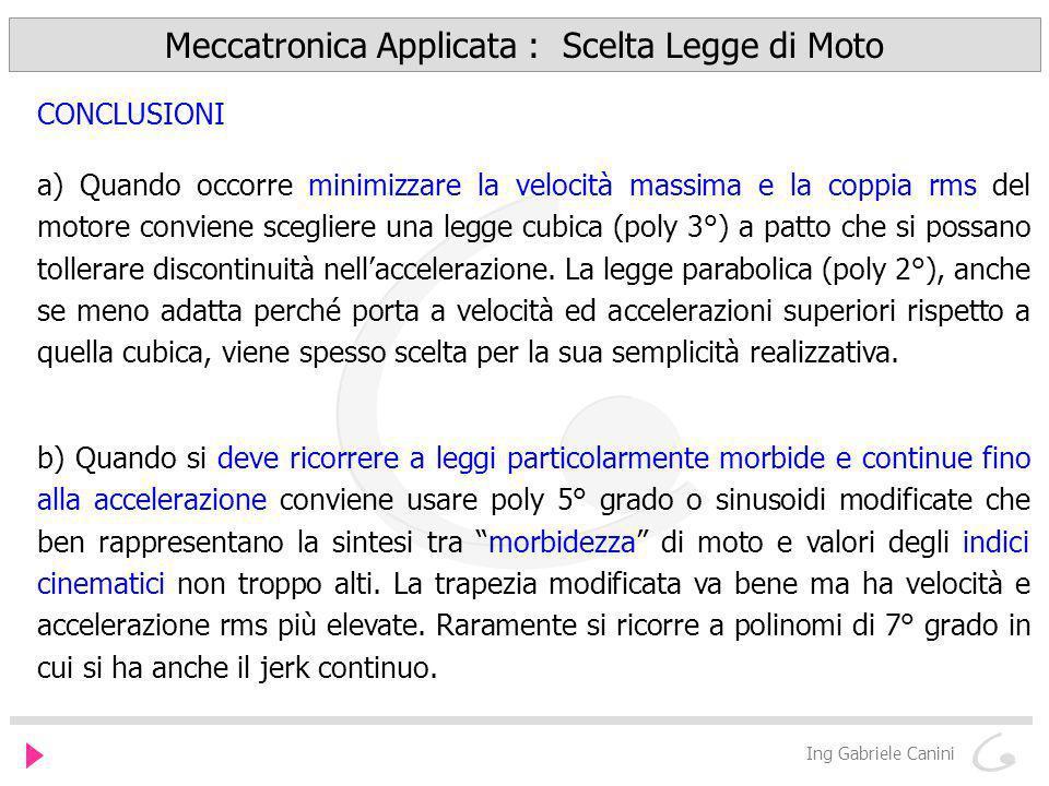 Meccatronica Applicata : Scelta Legge di Moto Ing Gabriele Canini CONCLUSIONI a) Quando occorre minimizzare la velocità massima e la coppia rms del mo