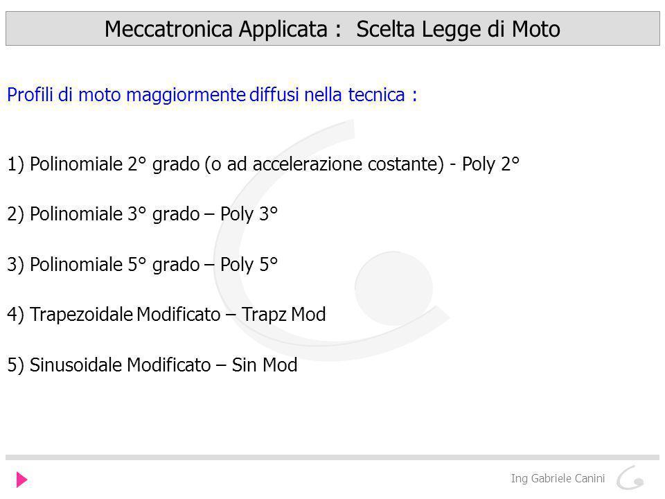 Meccatronica Applicata : Scelta Legge di Moto Ing Gabriele Canini 1) Polinomiale 2° grado (o ad accelerazione costante) - Poly 2° Profili di moto magg