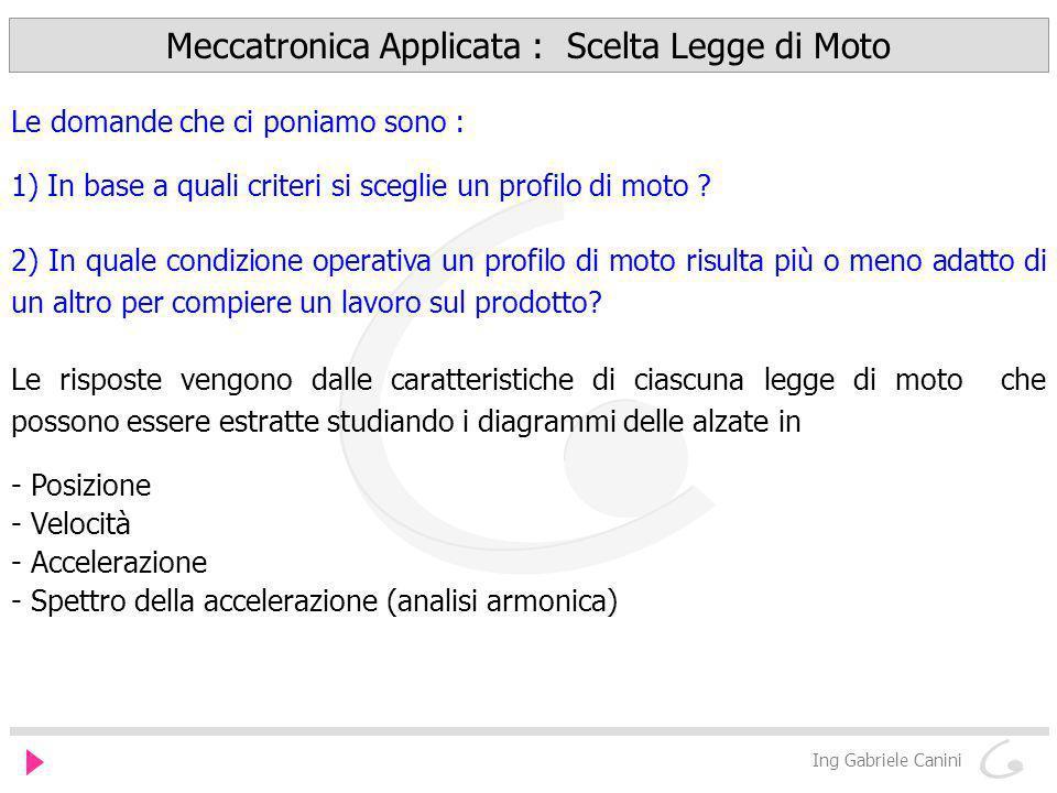 Meccatronica Applicata : Scelta Legge di Moto Ing Gabriele Canini Le domande che ci poniamo sono : 1) In base a quali criteri si sceglie un profilo di