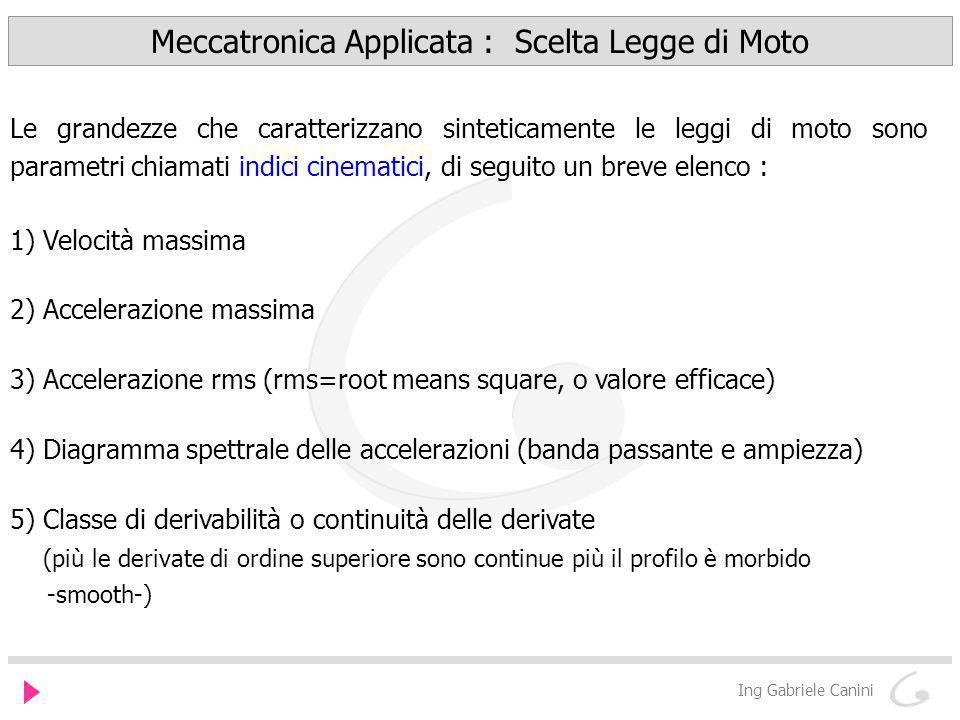 Meccatronica Applicata : Scelta Legge di Moto Ing Gabriele Canini Le grandezze che caratterizzano sinteticamente le leggi di moto sono parametri chiam