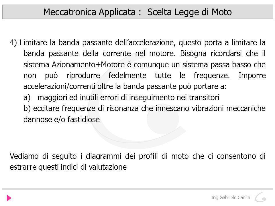 Meccatronica Applicata : Scelta Legge di Moto Ing Gabriele Canini 4) Limitare la banda passante dellaccelerazione, questo porta a limitare la banda pa