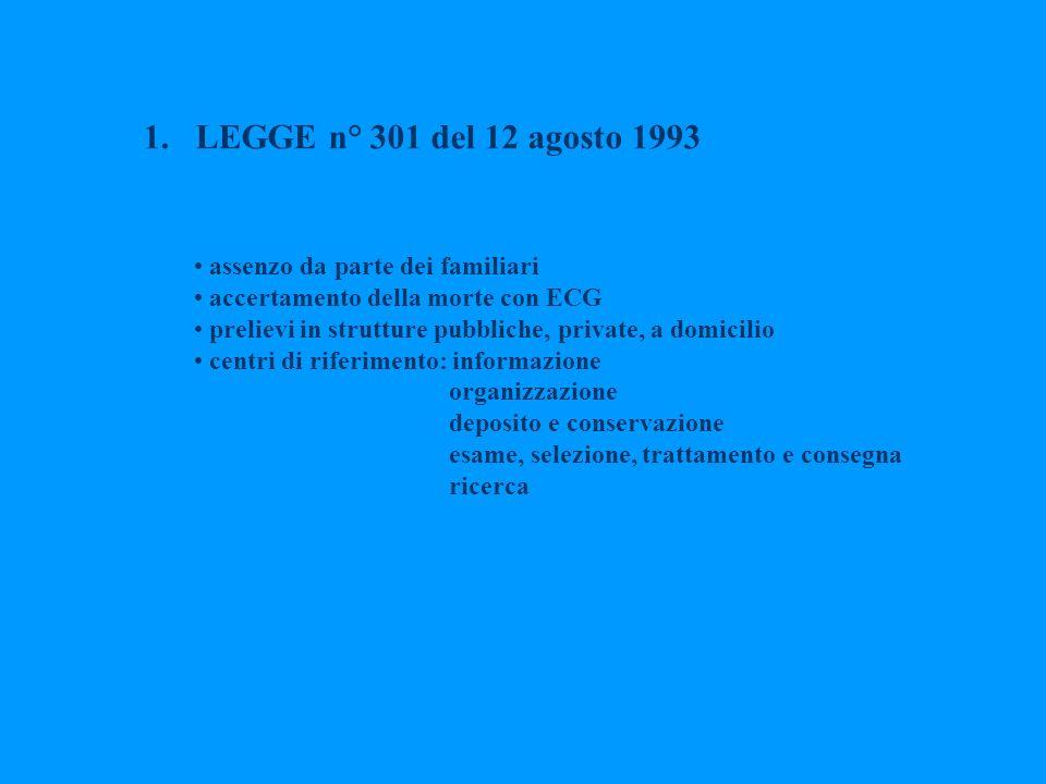1.LEGGE n° 301 del 12 agosto 1993 assenzo da parte dei familiari accertamento della morte con ECG prelievi in strutture pubbliche, private, a domicili