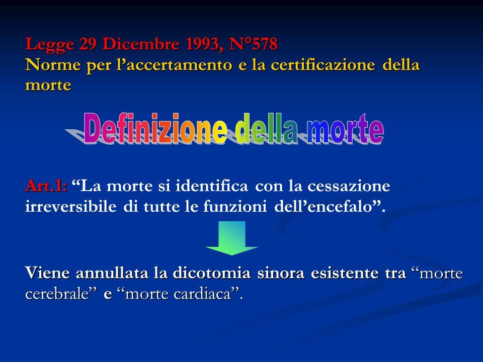 Legge 29 Dicembre 1993, N°578 Norme per laccertamento e la certificazione della morte Art.1: Viene annullata la dicotomia sinora esistente tra morte c