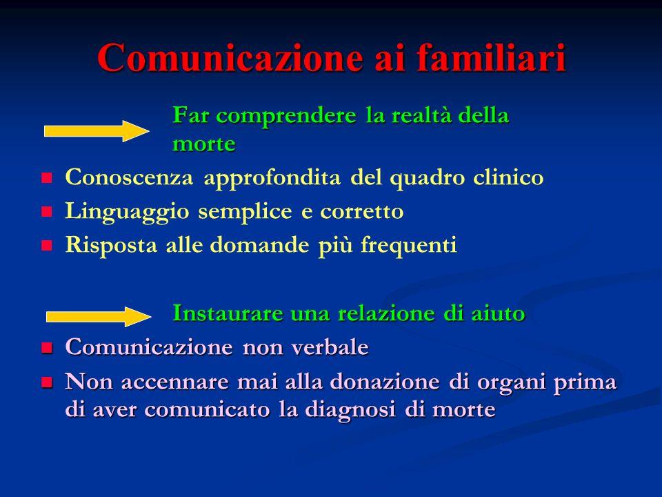 Comunicazione ai familiari Far comprendere la realtà della morte Conoscenza approfondita del quadro clinico Linguaggio semplice e corretto Risposta al