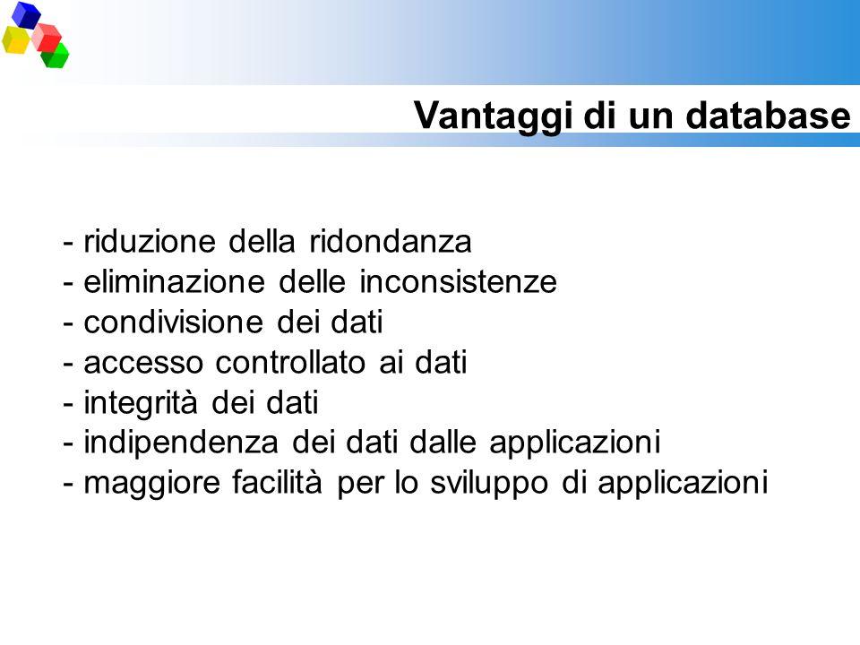 Vantaggi di un database - riduzione della ridondanza - eliminazione delle inconsistenze - condivisione dei dati - accesso controllato ai dati - integr