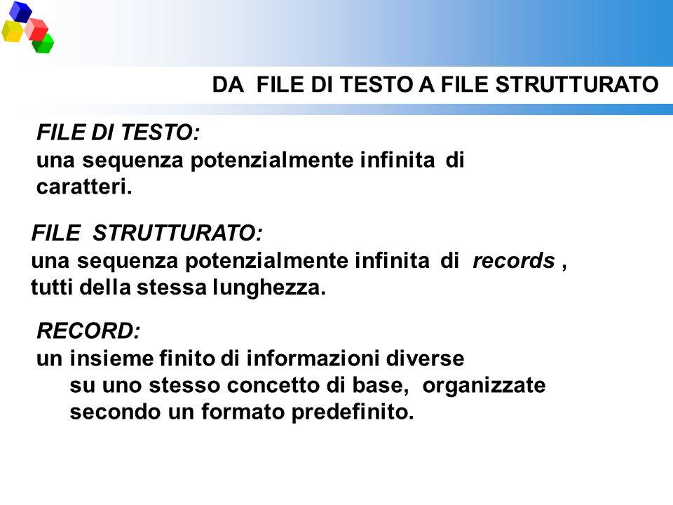 DA FILE DI TESTO A FILE STRUTTURATO FILE DI TESTO: una sequenza potenzialmente infinita di caratteri. FILE STRUTTURATO: una sequenza potenzialmente in