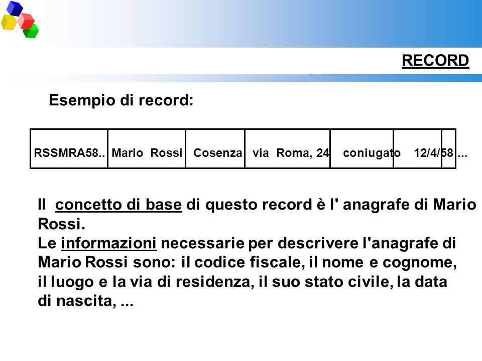 Esempio di record: RSSMRA58..Mario RossiCosenzavia Roma, 24 coniugato 12/4/58... Il concetto di base di questo record è l' anagrafe di Mario Rossi. Le