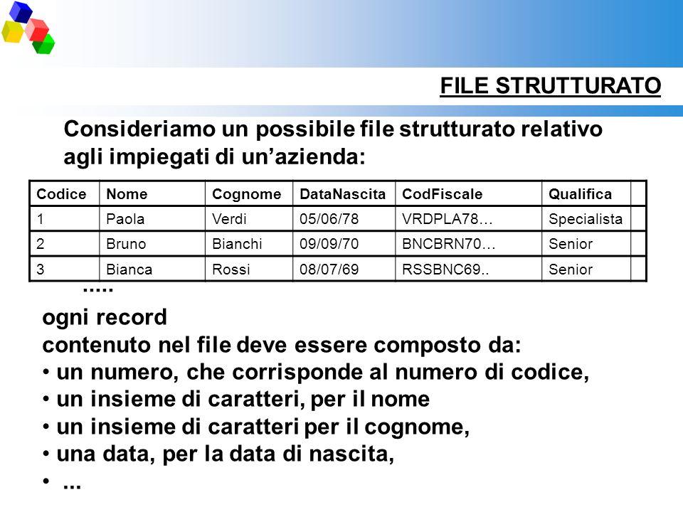Consideriamo un possibile file strutturato relativo agli impiegati di unazienda:..... ogni record contenuto nel file deve essere composto da: un numer