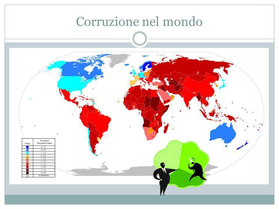 Ohi ohi… L indice di percezione della corruzione (in inglese Corruption Perception Index (CPI)) è un indicatore pubblicato annualmente a partire dal 1995 da Transparency International ordinando i paesi del mondo sulla base del livello secondo il quale l esistenza della corruzione è percepita tra pubblici uffici e politici .