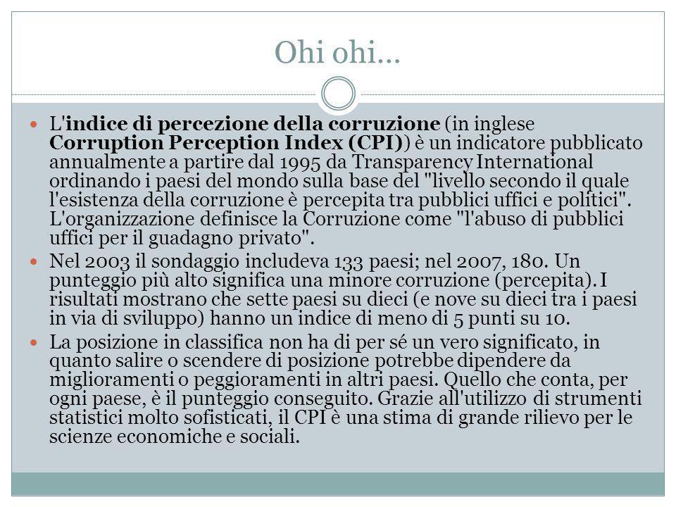 Ohi ohi… L'indice di percezione della corruzione (in inglese Corruption Perception Index (CPI)) è un indicatore pubblicato annualmente a partire dal 1