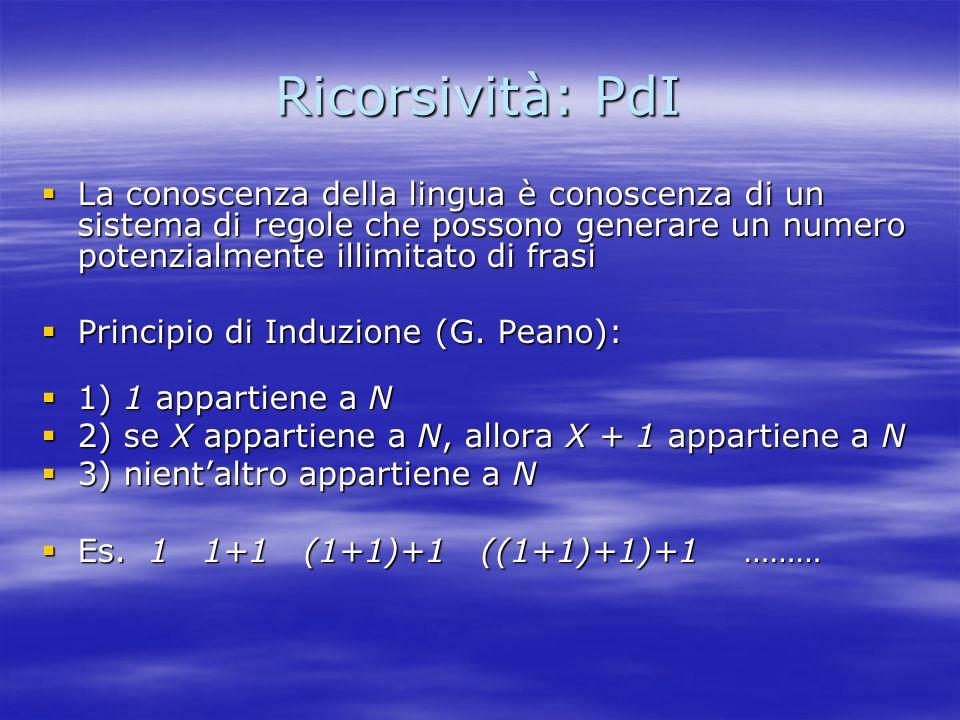 Ricorsività: PdI La conoscenza della lingua è conoscenza di un sistema di regole che possono generare un numero potenzialmente illimitato di frasi La