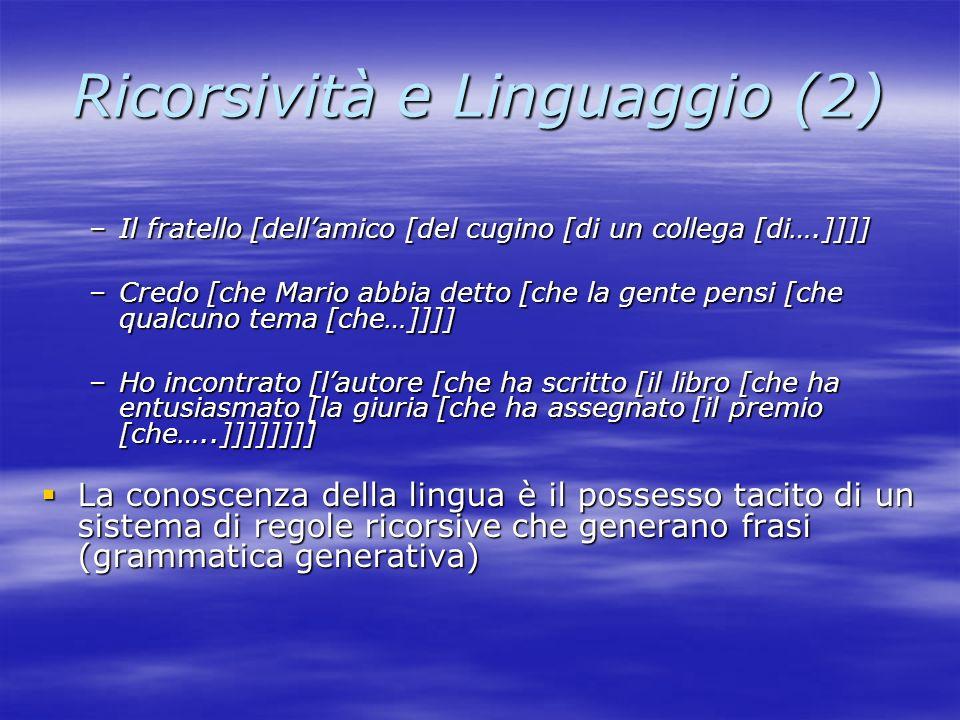 Ricorsività e Linguaggio (2) –Il fratello [dellamico [del cugino [di un collega [di….]]]] –Credo [che Mario abbia detto [che la gente pensi [che qualc
