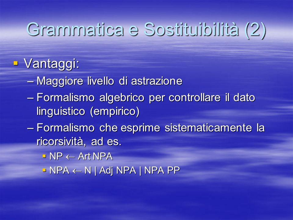 Grammatica e Sostituibilità (2) Vantaggi: Vantaggi: –Maggiore livello di astrazione –Formalismo algebrico per controllare il dato linguistico (empiric