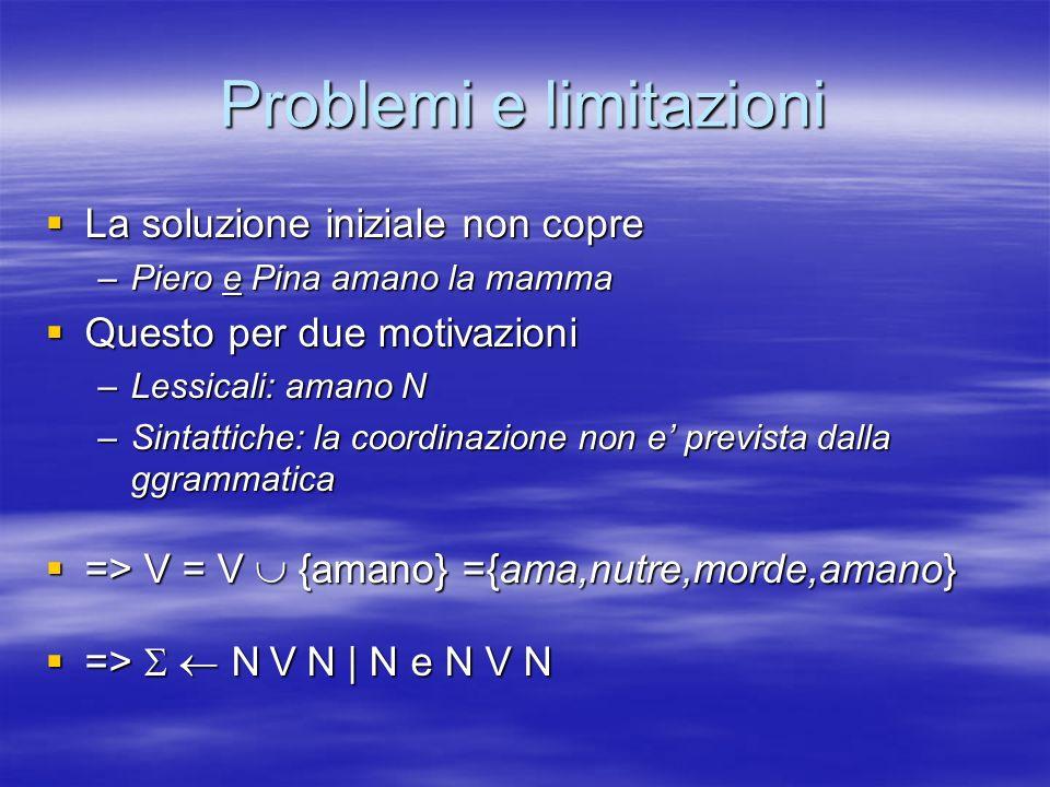Problemi e limitazioni La soluzione iniziale non copre La soluzione iniziale non copre –Piero e Pina amano la mamma Questo per due motivazioni Questo