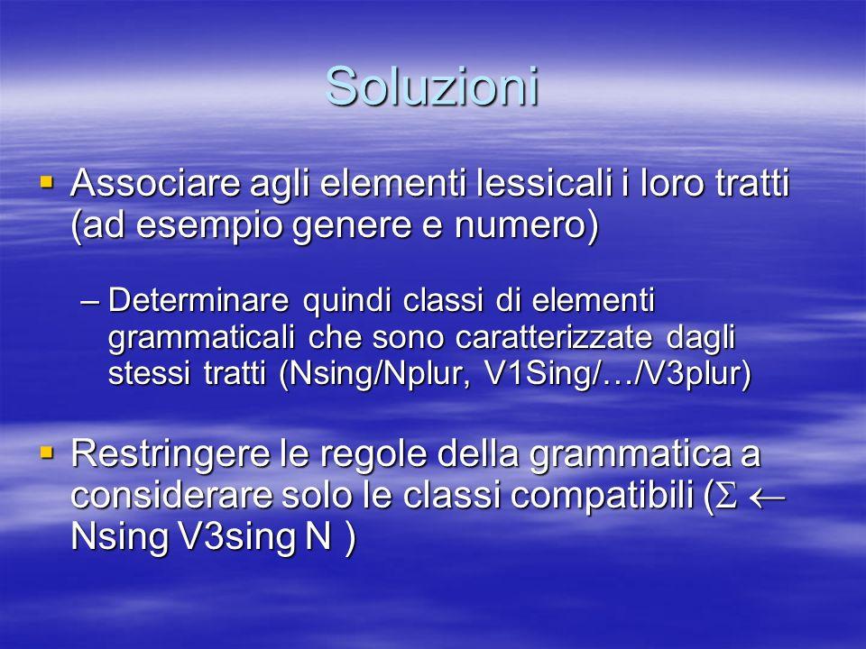 Soluzioni Associare agli elementi lessicali i loro tratti (ad esempio genere e numero) Associare agli elementi lessicali i loro tratti (ad esempio gen