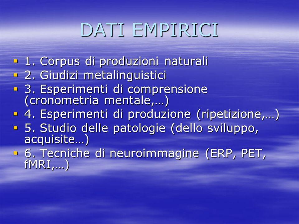 DATI EMPIRICI 1. Corpus di produzioni naturali 1. Corpus di produzioni naturali 2. Giudizi metalinguistici 2. Giudizi metalinguistici 3. Esperimenti d
