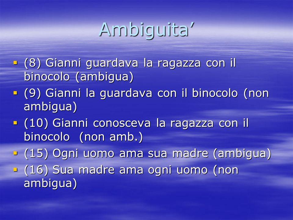 Ambiguita (8) Gianni guardava la ragazza con il binocolo (ambigua) (8) Gianni guardava la ragazza con il binocolo (ambigua) (9) Gianni la guardava con