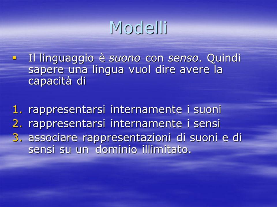Modelli Il linguaggio è suono con senso. Quindi sapere una lingua vuol dire avere la capacità di Il linguaggio è suono con senso. Quindi sapere una li