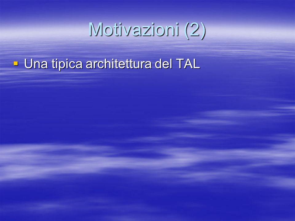 TAL: Una tipica architettura Analisi Lessicale Analisi Sintattica Analisi Semantica An.