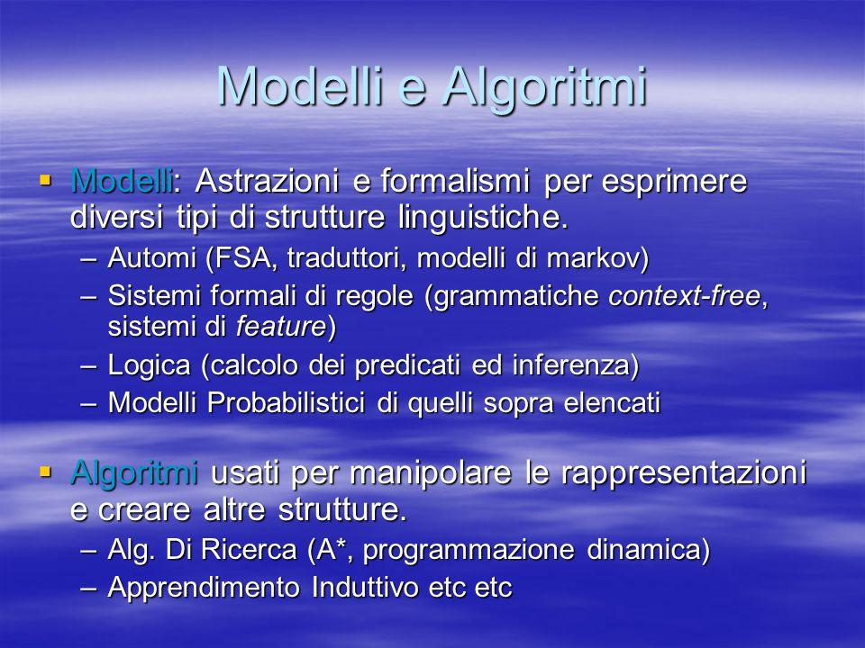 Sintesi Un sistema di TAL gestisce dati (ed algoritmi) basati su astrazioni (teorie) linguistiche e su concetti informatici Un sistema di TAL gestisce dati (ed algoritmi) basati su astrazioni (teorie) linguistiche e su concetti informatici I livelli linguistici principali (nella analisi delle lingue scritte) sono I livelli linguistici principali (nella analisi delle lingue scritte) sono –Livello morfologico –Livello sintattico –Livello semantico –Livello pragmatico