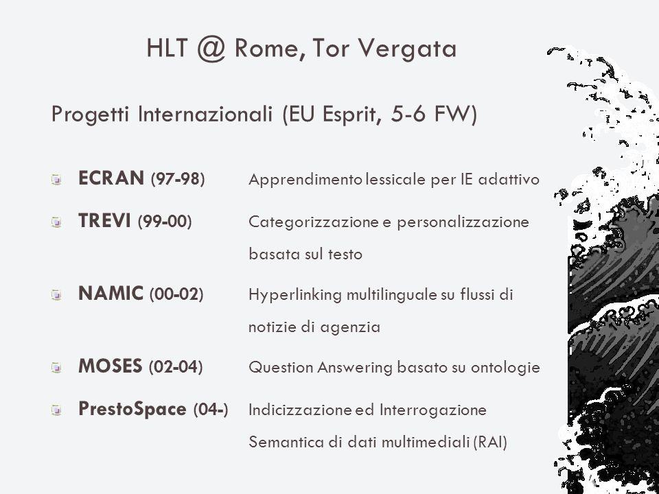 ECRAN (97-98)Apprendimento lessicale per IE adattivo TREVI (99-00)Categorizzazione e personalizzazione basata sul testo NAMIC (00-02)Hyperlinking multilinguale su flussi di notizie di agenzia MOSES (02-04)Question Answering basato su ontologie PrestoSpace (04-)Indicizzazione ed Interrogazione Semantica di dati multimediali (RAI) HLT @ Rome, Tor Vergata Progetti Internazionali (EU Esprit, 5-6 FW)