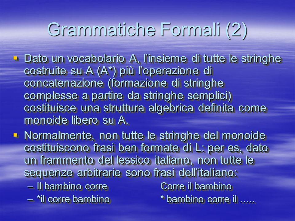 Grammatiche Formali (2) Dato un vocabolario A, linsieme di tutte le stringhe costruite su A (A*) più loperazione di concatenazione (formazione di stringhe complesse a partire da stringhe semplici) costituisce una struttura algebrica definita come monoide libero su A.