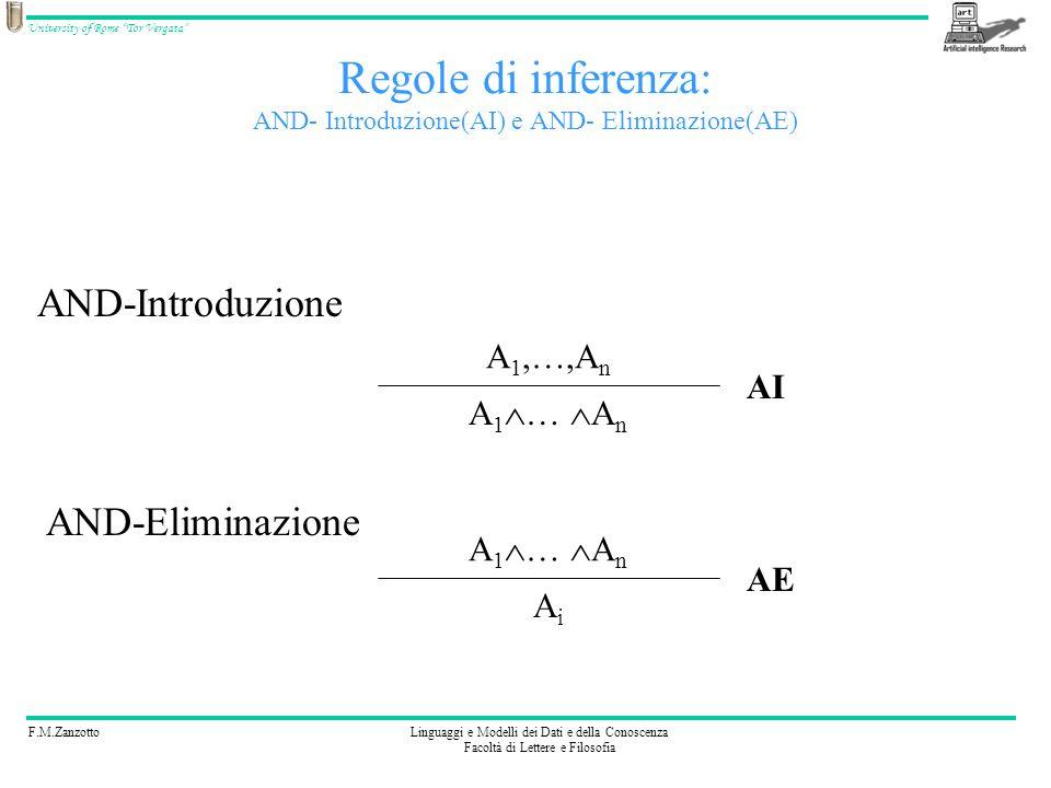 F.M.ZanzottoLinguaggi e Modelli dei Dati e della Conoscenza Facoltà di Lettere e Filosofia University of Rome Tor Vergata Regole di inferenza: AND- In