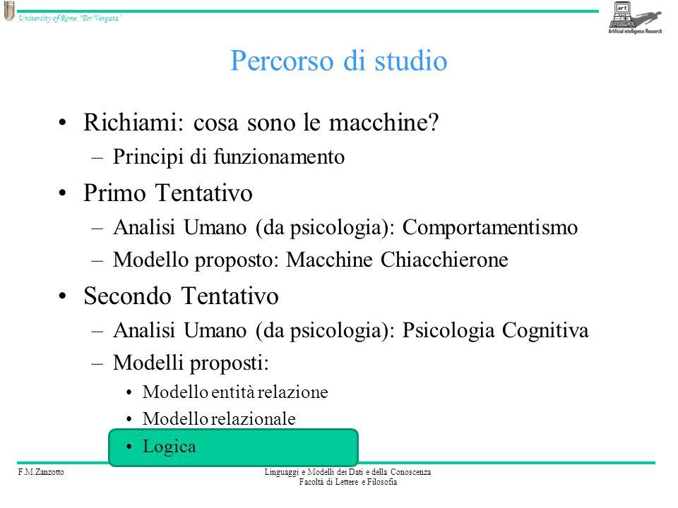 F.M.ZanzottoLinguaggi e Modelli dei Dati e della Conoscenza Facoltà di Lettere e Filosofia University of Rome Tor Vergata Logica del primo ordine Semantica Interpretazione Insieme D I(a i )= d i per ciascuna costante individuali Insieme di funzioni I(f i )= f i f i : D n D per ciascuna lettera funzionale f i Insieme di relazioni I(P i )= P i P i D n per ciascuna lettera predicativa P i