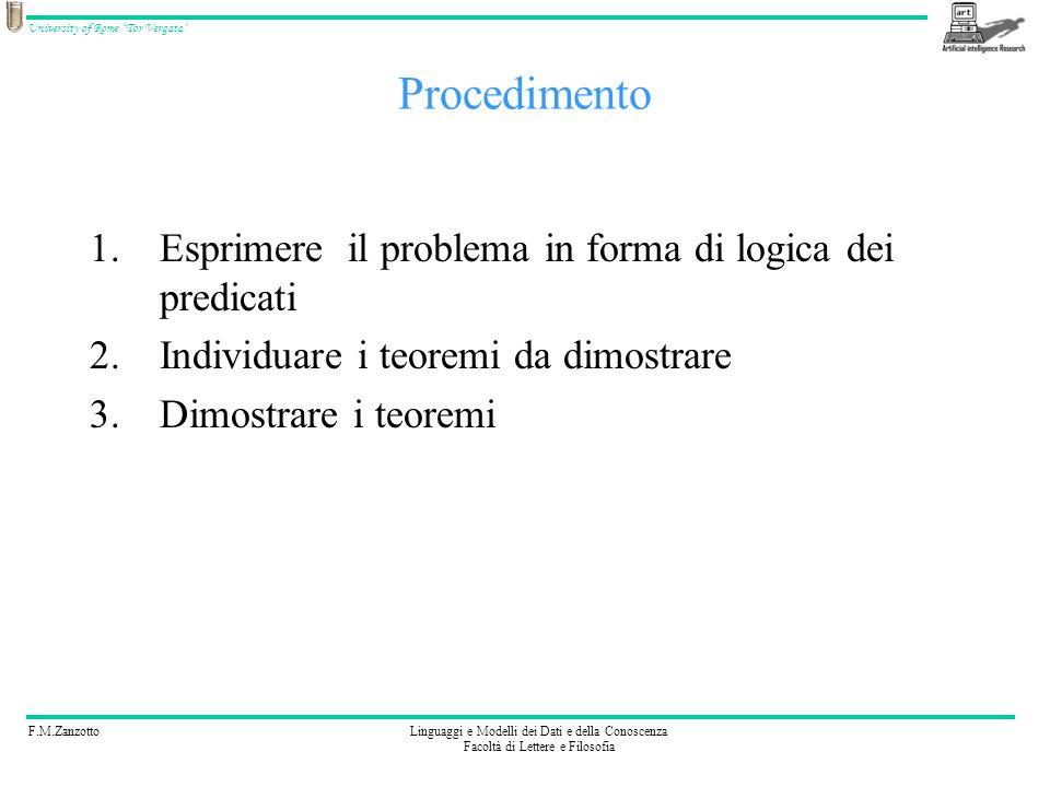 F.M.ZanzottoLinguaggi e Modelli dei Dati e della Conoscenza Facoltà di Lettere e Filosofia University of Rome Tor Vergata Procedimento 1.Esprimere il