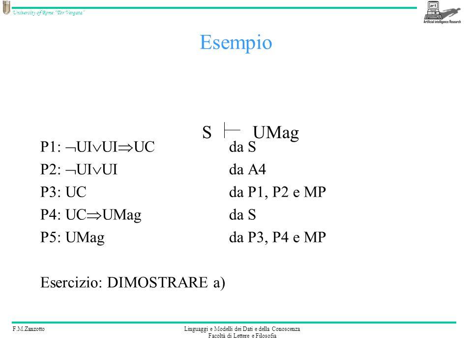 F.M.ZanzottoLinguaggi e Modelli dei Dati e della Conoscenza Facoltà di Lettere e Filosofia University of Rome Tor Vergata Esempio P1: UI UI UCda S P2:
