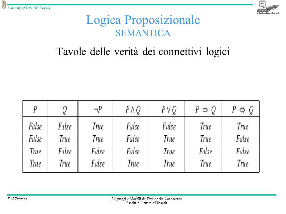 F.M.ZanzottoLinguaggi e Modelli dei Dati e della Conoscenza Facoltà di Lettere e Filosofia University of Rome Tor Vergata Logica Proposizionale SEMANT