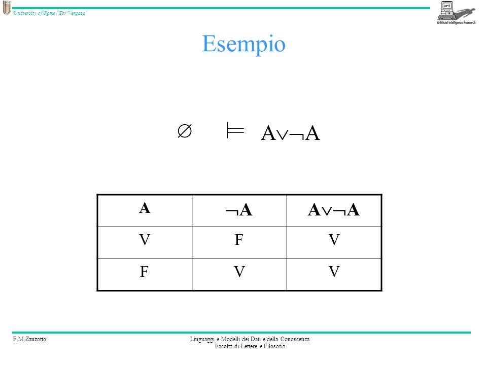 F.M.ZanzottoLinguaggi e Modelli dei Dati e della Conoscenza Facoltà di Lettere e Filosofia University of Rome Tor Vergata Esempio A A A VFV FVV