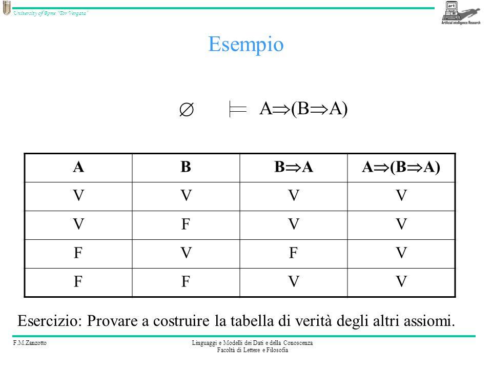 F.M.ZanzottoLinguaggi e Modelli dei Dati e della Conoscenza Facoltà di Lettere e Filosofia University of Rome Tor Vergata Esempio A (B A) AB B AA (B A