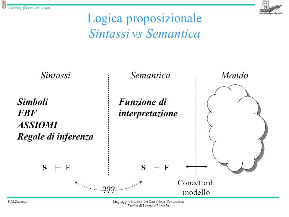 F.M.ZanzottoLinguaggi e Modelli dei Dati e della Conoscenza Facoltà di Lettere e Filosofia University of Rome Tor Vergata Logica proposizionale Sintas