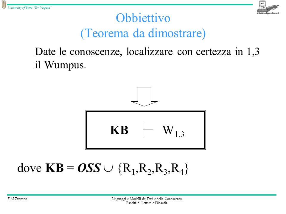F.M.ZanzottoLinguaggi e Modelli dei Dati e della Conoscenza Facoltà di Lettere e Filosofia University of Rome Tor Vergata Obbiettivo (Teorema da dimos