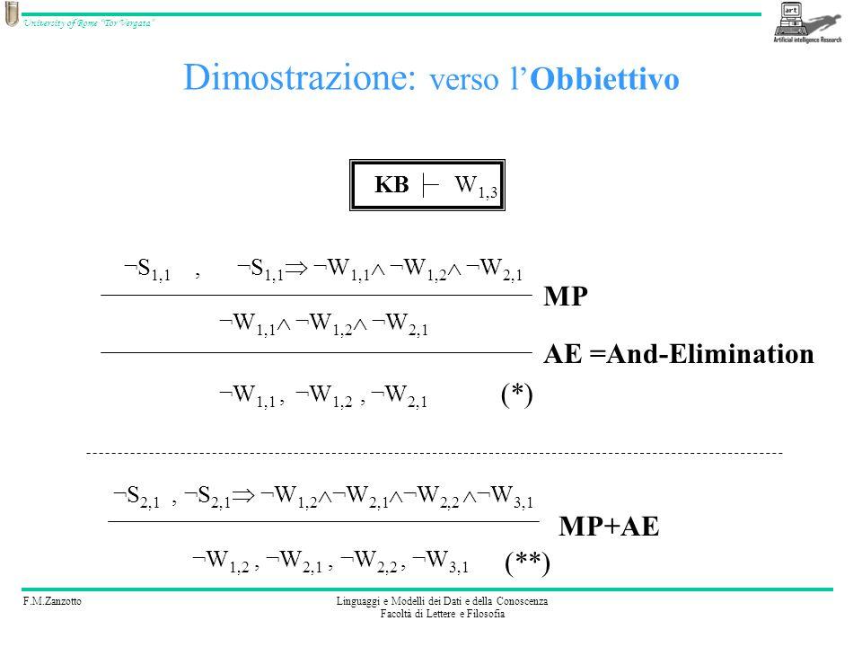 F.M.ZanzottoLinguaggi e Modelli dei Dati e della Conoscenza Facoltà di Lettere e Filosofia University of Rome Tor Vergata Dimostrazione: verso lObbiet