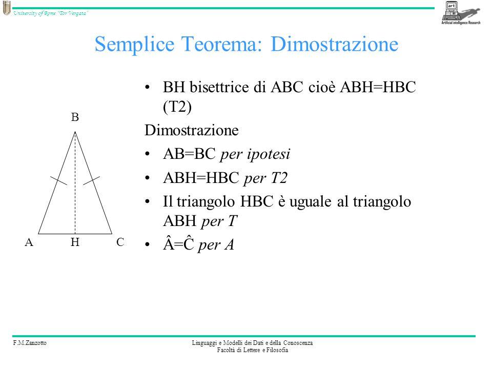 F.M.ZanzottoLinguaggi e Modelli dei Dati e della Conoscenza Facoltà di Lettere e Filosofia University of Rome Tor Vergata Semplice Teorema: Dimostrazione Abbiamo trasformato T in Se AB=BC e BH=BH e ABH=HBC, allora il triangolo ABH è uguale al triangolo HBC A in Se triangolo ABH è uguale al triangolo HBC, allora AB=BC e BH=BH e AH=HC e ABH=HBC e AHB=CHB e Â=Ĉ AC B H