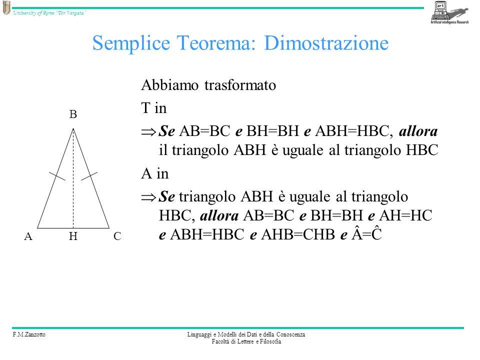 F.M.ZanzottoLinguaggi e Modelli dei Dati e della Conoscenza Facoltà di Lettere e Filosofia University of Rome Tor Vergata Logica del primo ordine Sintassi Ingredienti: Formule Ben Formate –Le Formule Atomiche sono FBF –Se f 1 e f 2 FBF e x è una variabile individuale allora x.f 1 FBF f 1 FBF f 1 f 2 FBF
