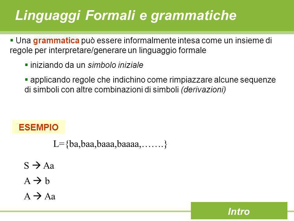 Linguaggi Formali e grammatiche Intro Una grammatica può essere informalmente intesa come un insieme di regole per interpretare/generare un linguaggio