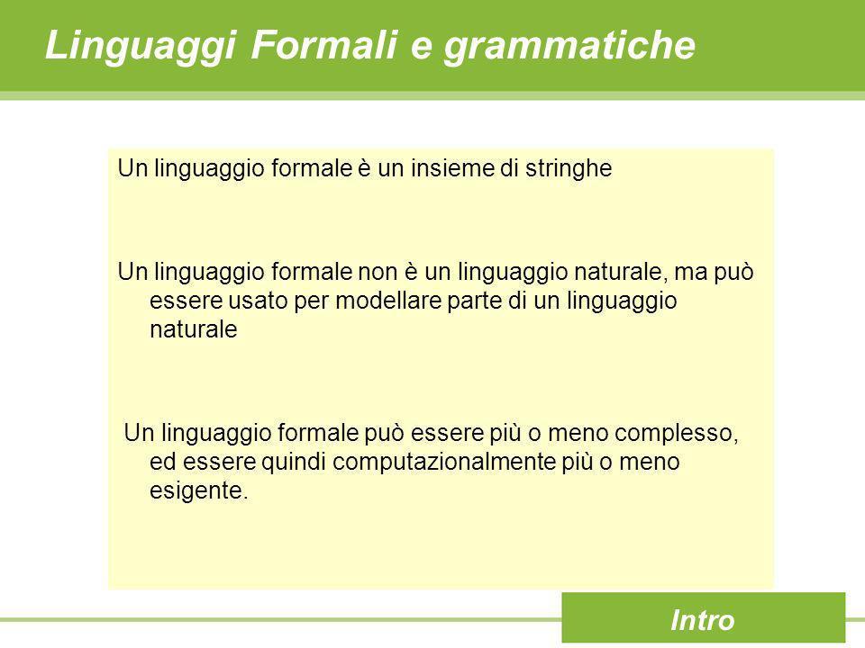 Linguaggi Formali e grammatiche Intro Un linguaggio formale è un insieme di stringhe Un linguaggio formale non è un linguaggio naturale, ma può essere