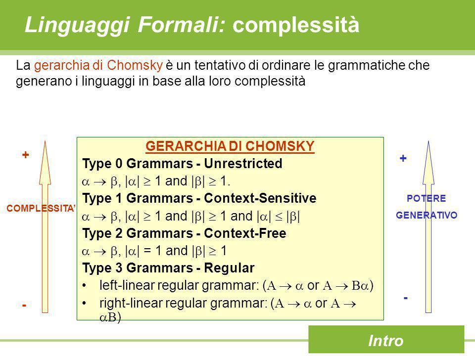 Linguaggi Formali: complessità Intro La gerarchia di Chomsky è un tentativo di ordinare le grammatiche che generano i linguaggi in base alla loro comp