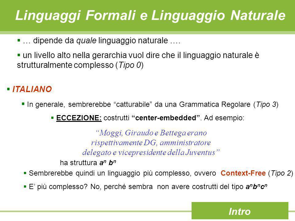 Linguaggi Formali e Linguaggio Naturale Intro ITALIANO In generale, sembrerebbe catturabile da una Grammatica Regolare (Tipo 3) ECCEZIONE: costrutti c