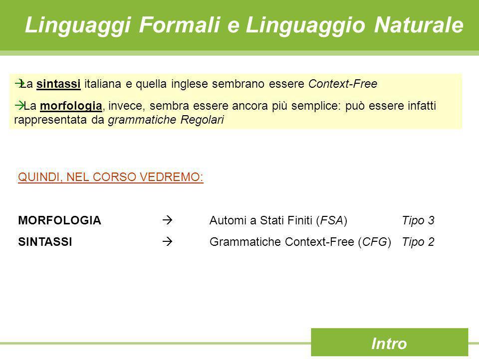 Linguaggi Formali e Linguaggio Naturale Intro La sintassi italiana e quella inglese sembrano essere Context-Free La morfologia, invece, sembra essere