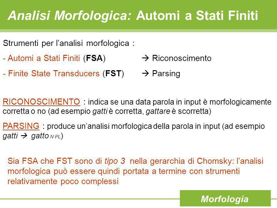 Analisi Morfologica: Automi a Stati Finiti Strumenti per lanalisi morfologica : - Automi a Stati Finiti (FSA) Riconoscimento - Finite State Transducer