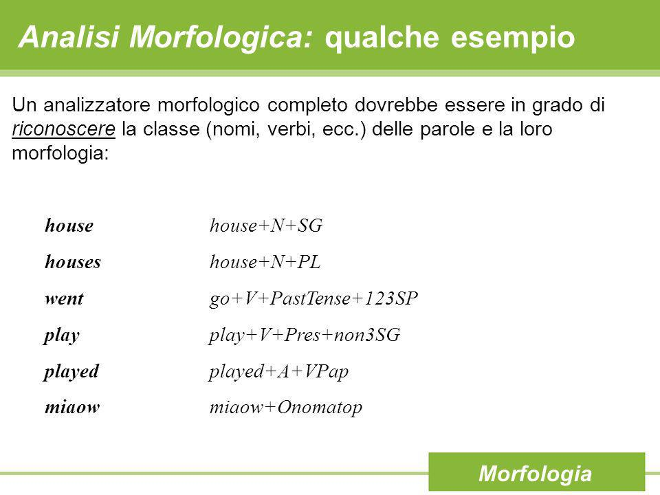 Analisi Morfologica: qualche esempio Un analizzatore morfologico completo dovrebbe essere in grado di riconoscere la classe (nomi, verbi, ecc.) delle